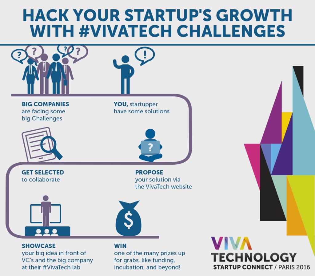 challenges_vivatech2[2]