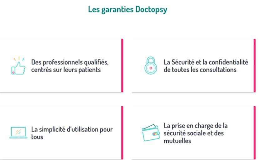 doctopsy